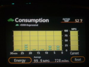 728 miles at 99.9+ MPG